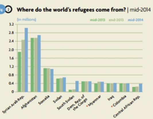 refugee-source